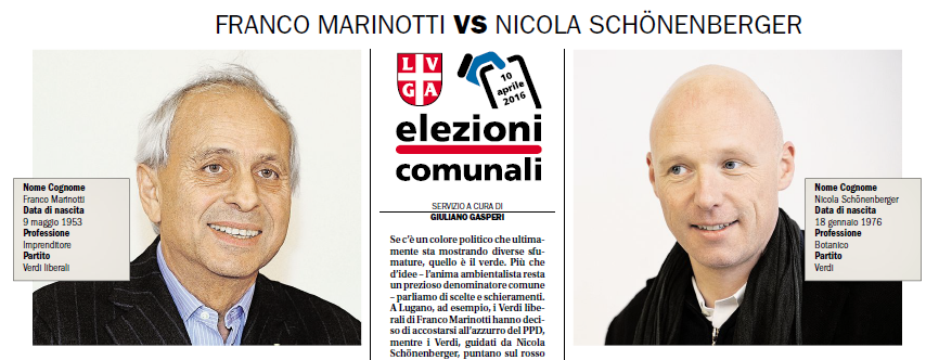 ConfrontoFranco